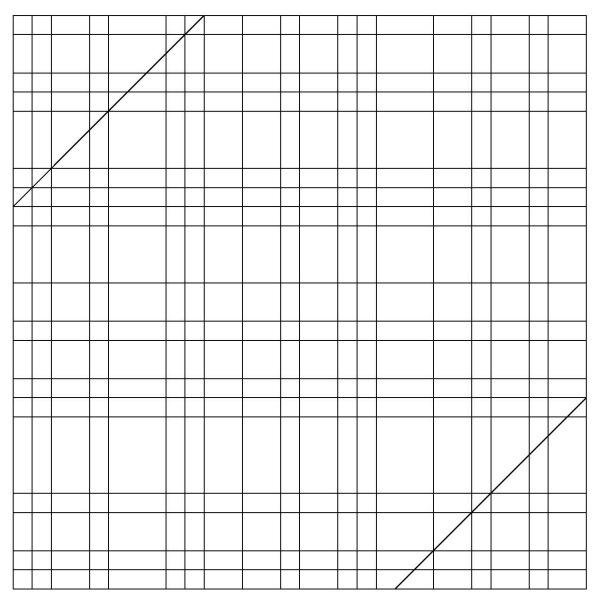9_Grid